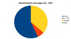 prix de la page 111, statistiques, paris province étranger